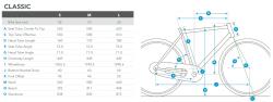Fuji Classic Urban/Singlespeed Bike 2019