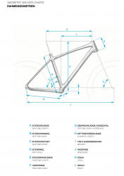 Haibike XDURO AllMtn 10.0 Flyon eConnect  Elektro Fahrrad 2019
