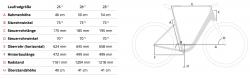 Winora Sinus Tria N7f 400Wh Bosch Elektro Fahrrad 2018