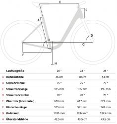 Winora Sima 7 400Wh Bosch Elektro Fahrrad 2018