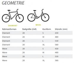 Kalkhoff Image XXL B8 Elektro Fahrrad 2018
