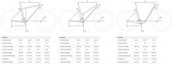 Winora Y420.X Elektro Fahrrad/Trekking eBike 2017